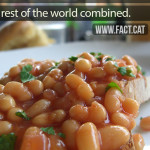 Which country consumes the most baked beans?