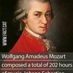 How many hours of music did Mozart and Bach compose?