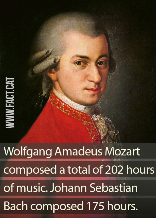 » How many hours of music did Mozart and Bach compose?