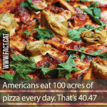 How much pizza do Americans consume?